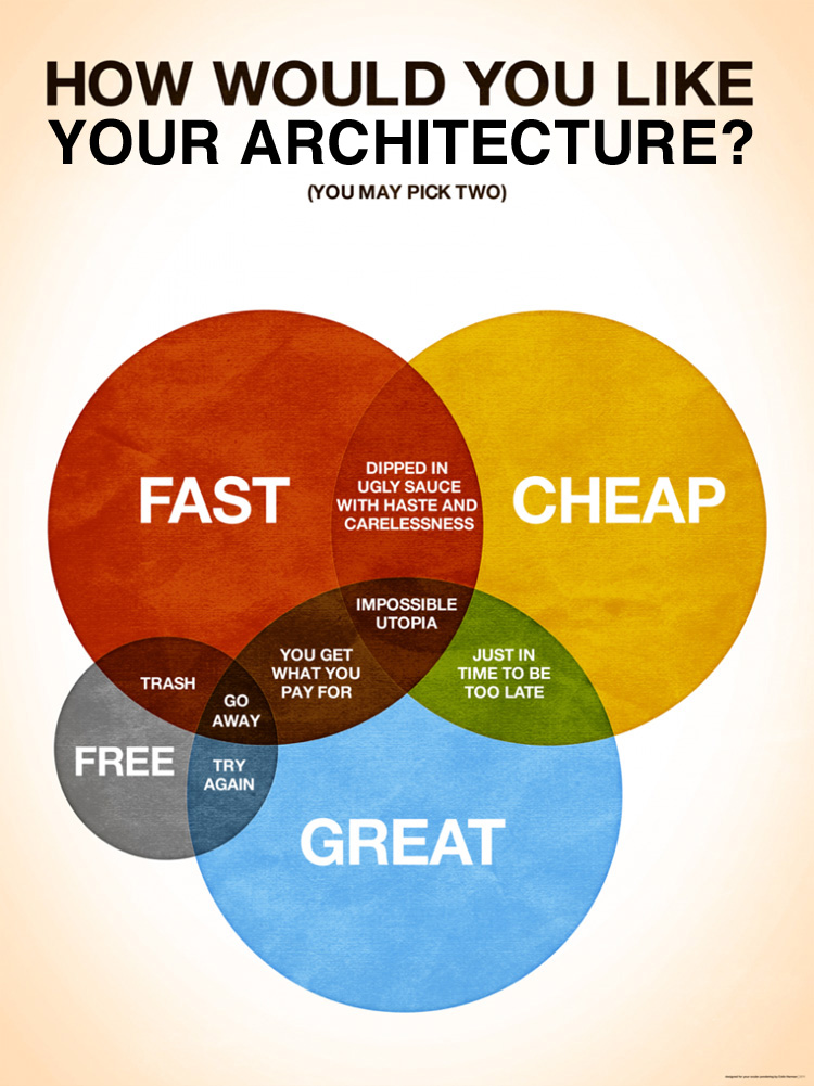 fast-cheap-great-colin-harman-architecture