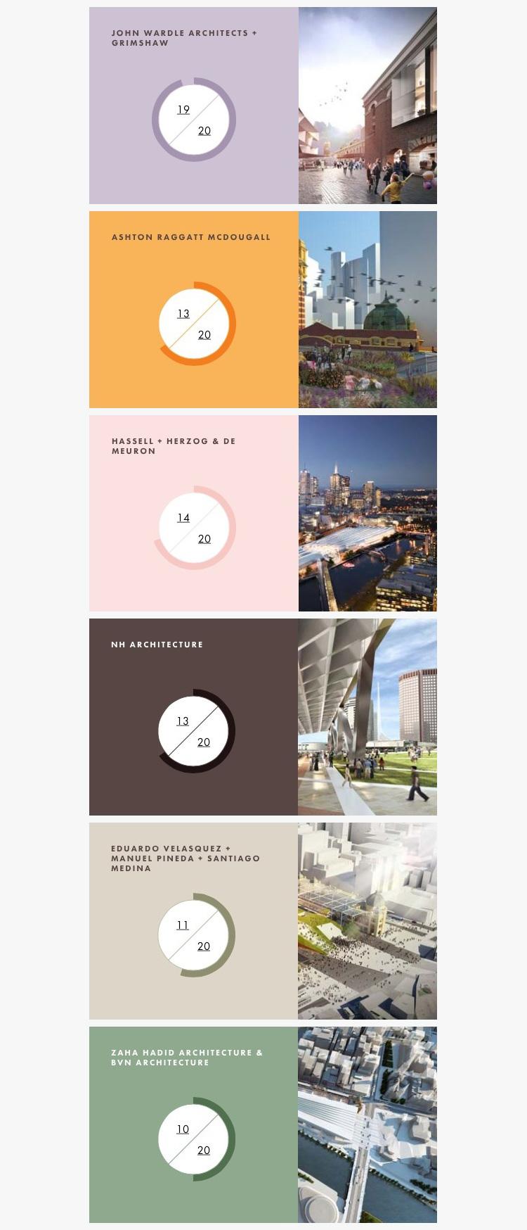 flinders_street_design_competition